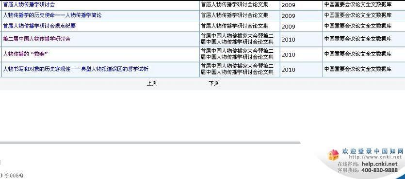 中国知网中国重要会议论文全文数据库收录中国人物传播大会