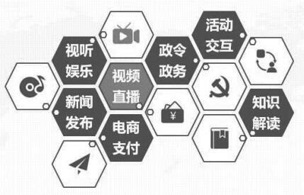中国传媒经营大会