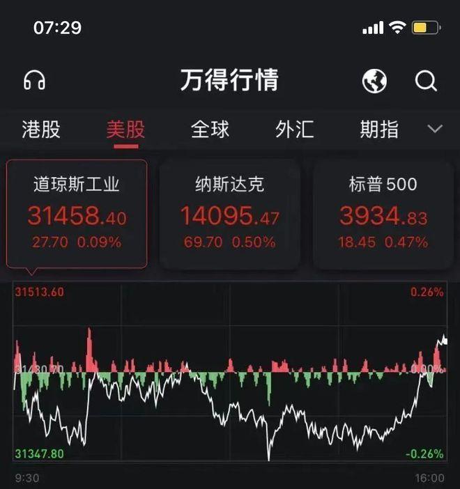 物农网涨1023%荔技涨25